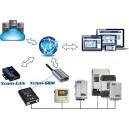 Xcom-GSM